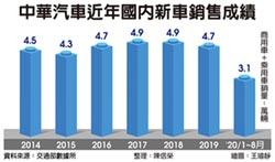 中華車強心劑 國民皮卡上市