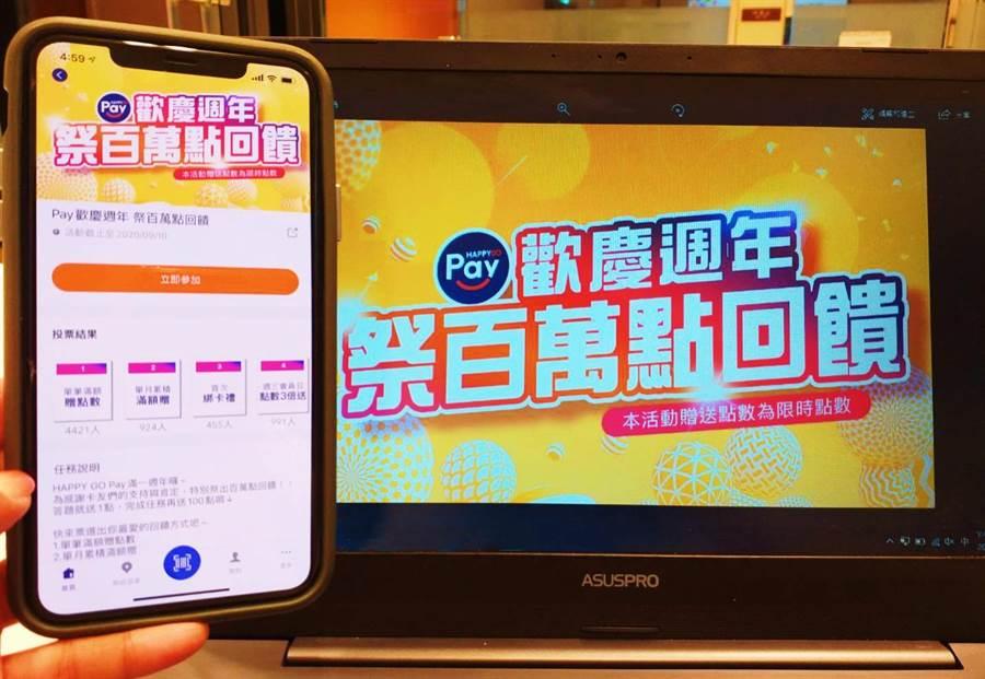 HAPPY GO Pay上市滿週年繳出亮眼成績,即日起推消費百元贈百點優惠回饋卡友。(HAPPY GO提供)