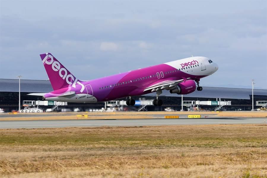 空樂桃航空宣布,10月25日起將重啟國際線航班,並以台灣航線打頭陣。(樂桃航空提供/陳祐誠傳真)