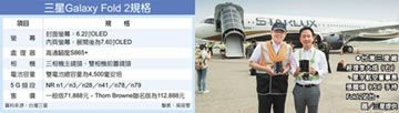 三星Fold 2手機 台灣史上最貴