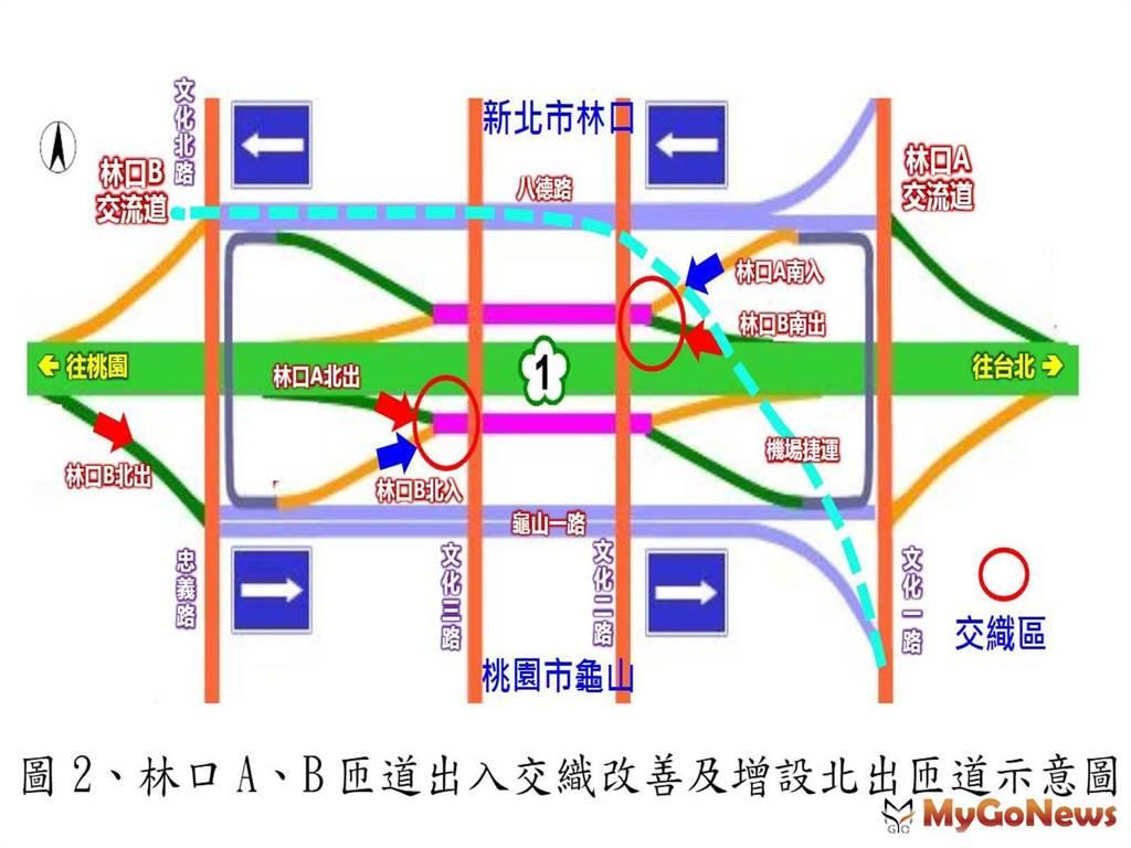 國道1號林口交流道路段壅塞改善有解(圖:交通部)