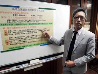 憂丁允恭事件受害女記者現況 林佳新嗆女權立委:打嘴砲