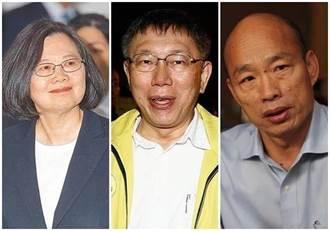 10大政治網紅排名出爐 第一名竟是他 韓國瑜進榜