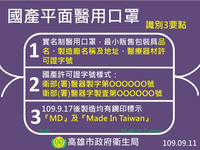 高市衛生局提供如何辨別國產醫用口罩。(高市衛生局提供/柯宗緯高雄傳真)
