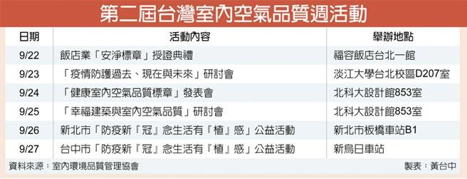 第二屆台灣室內空氣品質週活動