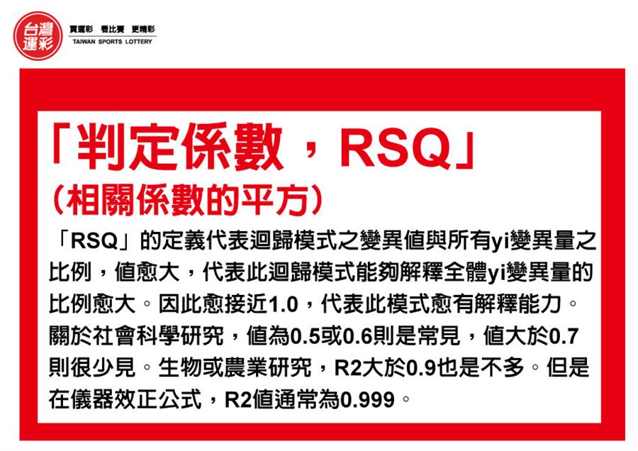 判定係數「RSQ」說明。(圖/台灣運彩提供)