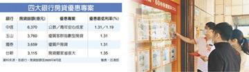 銀行攻房貸 低息1.19%搶客