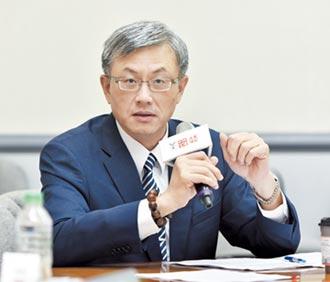 文化大學法學院長王志誠 適用私部門 三點待釐清