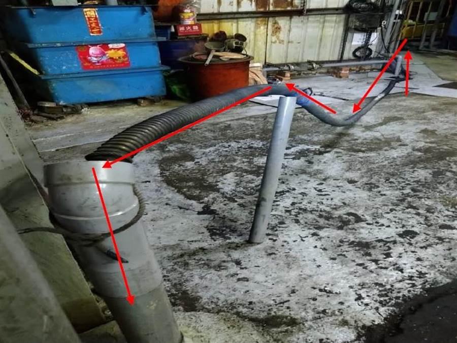 郭姓2人以塑膠管將未經處理之廢水直接排入溝渠,台南地檢署依違反《水汙染防治法》起訴。(讀者提供/周書聖台南傳真)