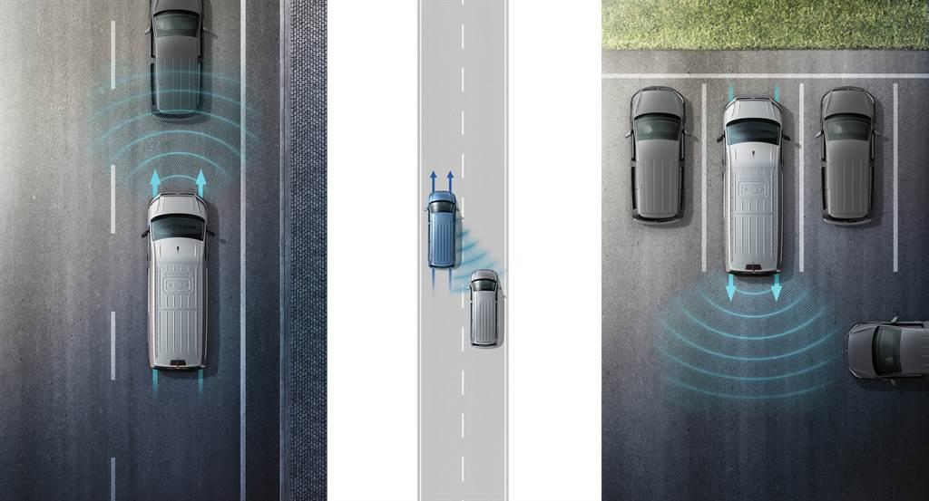 高規之Caravelle 199車型標配IQ.DRIVE智能駕駛輔助系統