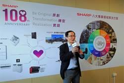 《科技》夏普歡慶108周年 變革3部曲續前行