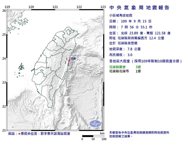 07:56花蓮壽豐鄉規模3.0地震 最大震度花蓮3級。(中央氣象局)