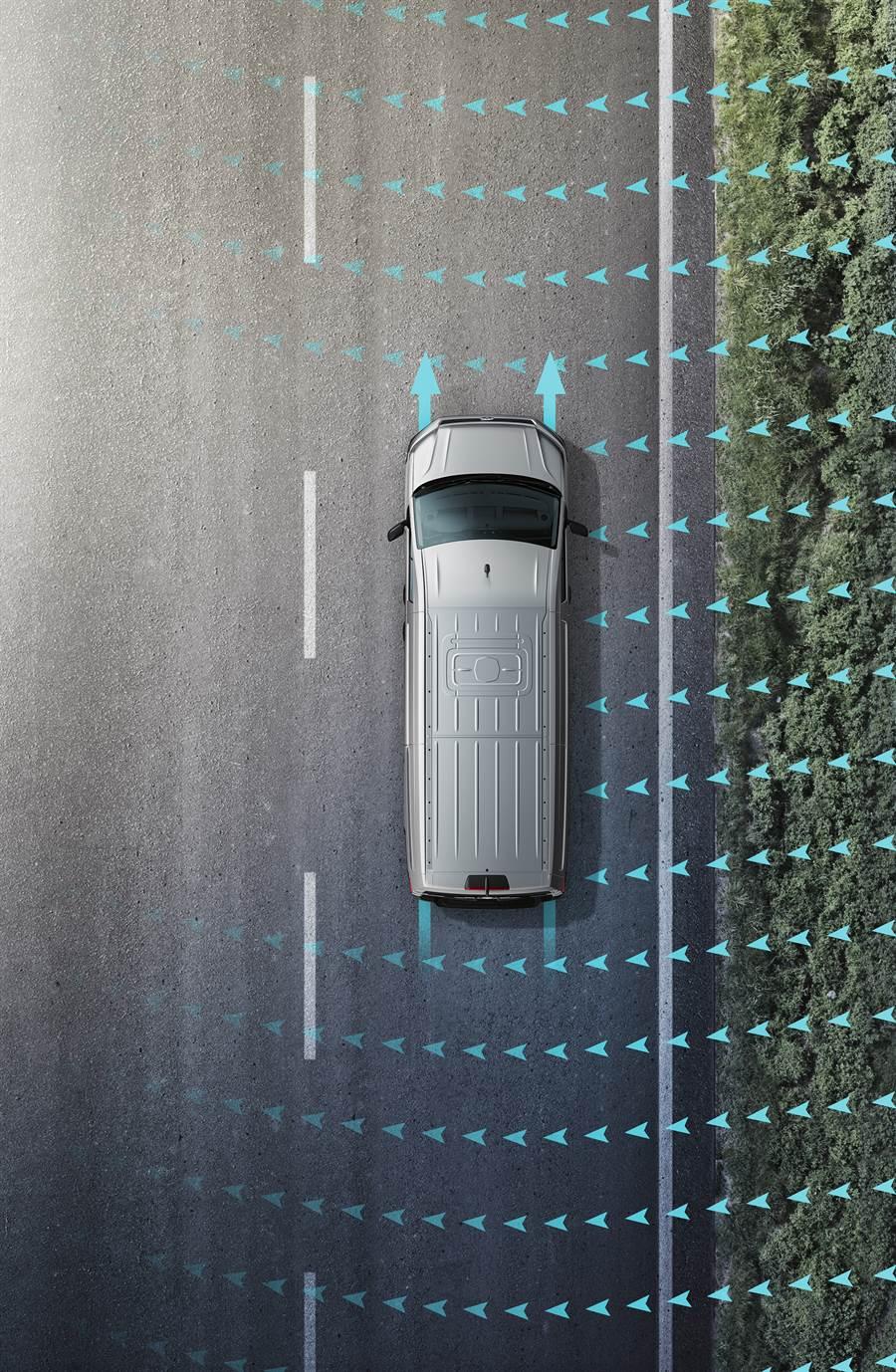 T6.1全車系標配CWA側風穩定輔助系統