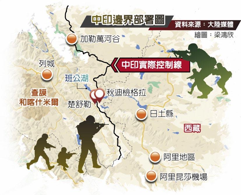 中印邊界部署圖