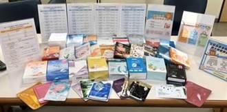 台中市衛生局稽查40件市售面膜均合格