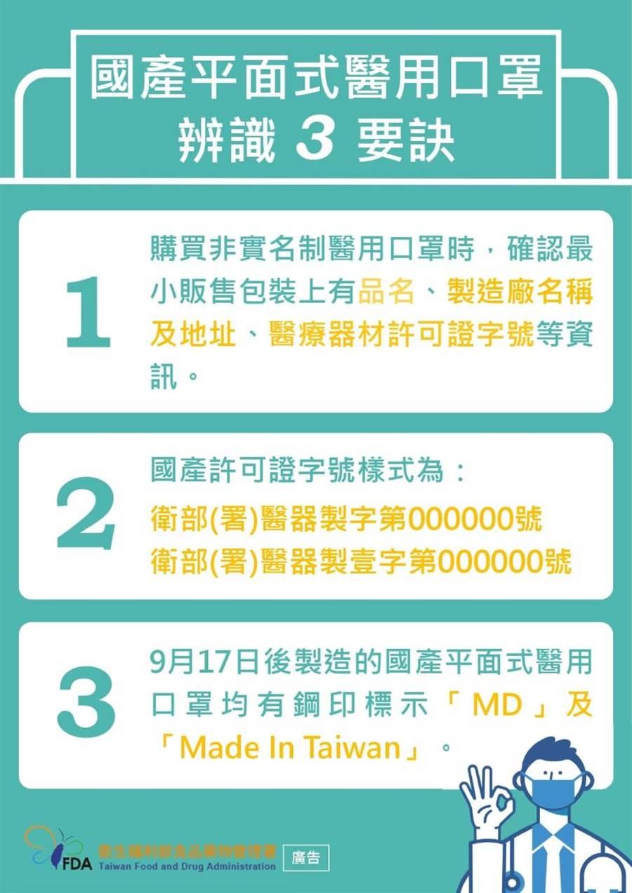 國產平面式醫用口罩辨識3要訣。(圖/食藥署提供)