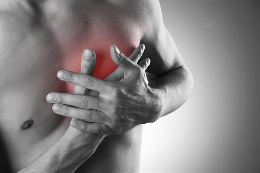 心肌梗塞要怎麼自救?網曝救命關鍵(示意圖/達志影像)