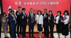 亞洲藏壽司今掛牌登場!開盤大漲103.64%