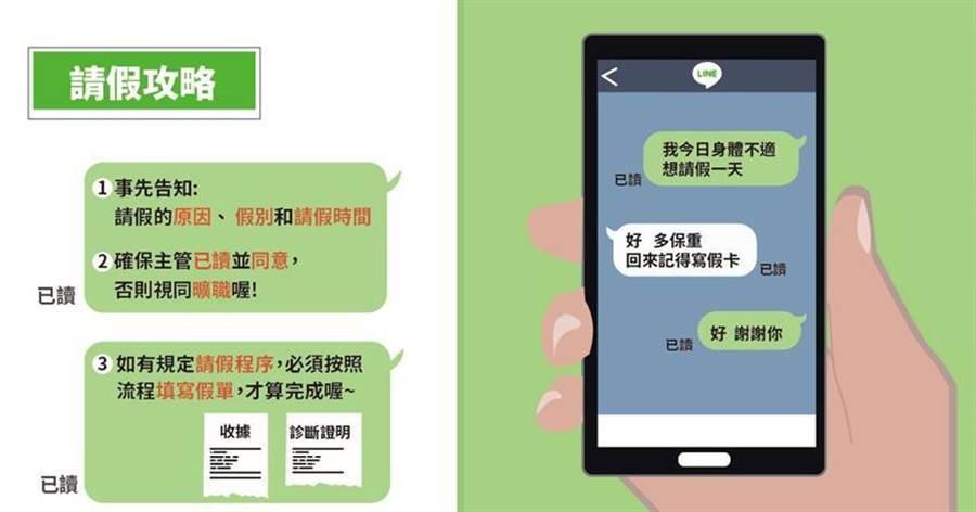 (台灣就業通提醒勞工用Line請假應注意事項。圖/擷自台灣就業通)