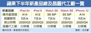 蘋果新平板台積5奈米操刀