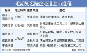 中通快遞29日在港上市 募15.6億美元