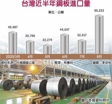8月進口鋼板爆量 創今年新高