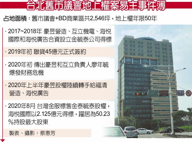 台北舊市議會地上權案易主事件簿