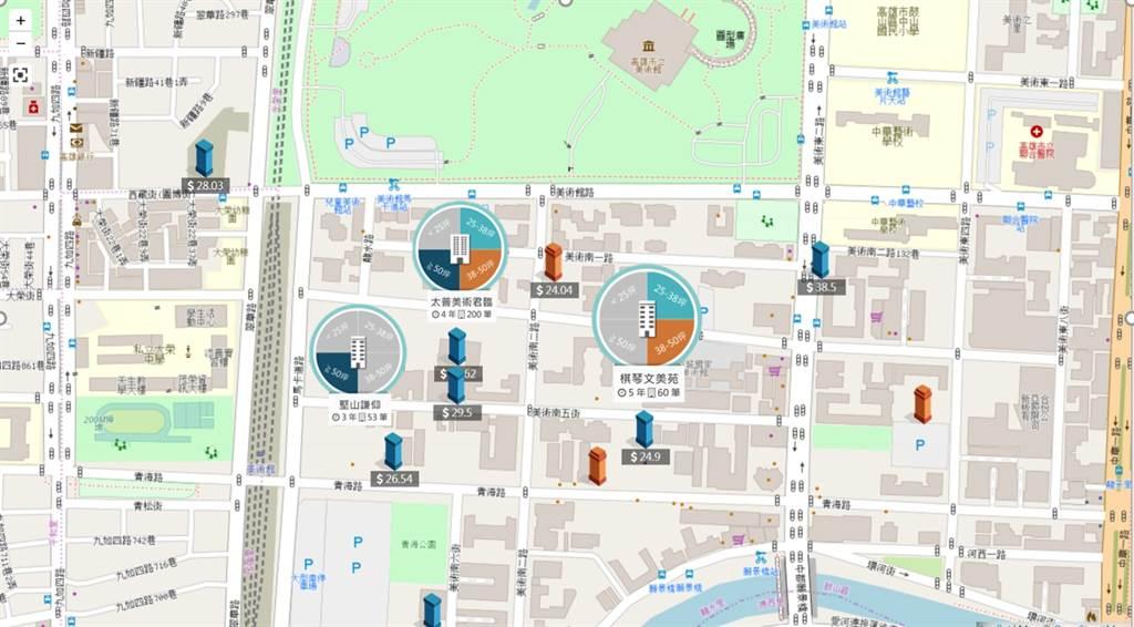 美術館靠近中都公園區域