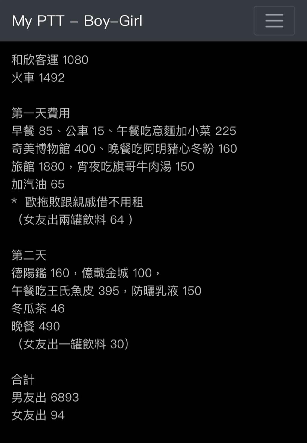 男網友詳細列出2天1夜的詳細花費。(圖擷取自PTT)