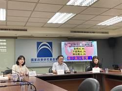 七成民眾反對萊豬進口 游淑慧:業者民眾共同抵制