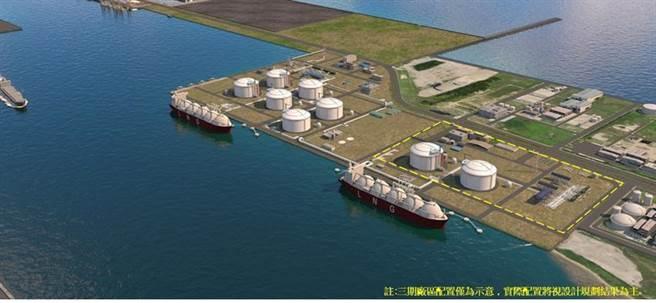 中油公司LNG 接收站擴建計畫廠區規劃示意圖。(圖/台中港)