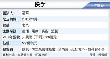 快手擬赴港IPO 估值500億美元