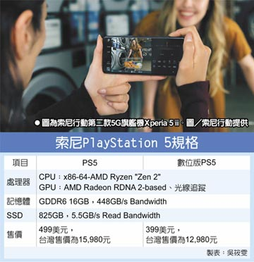 索尼PS5、5 ii 即將開賣