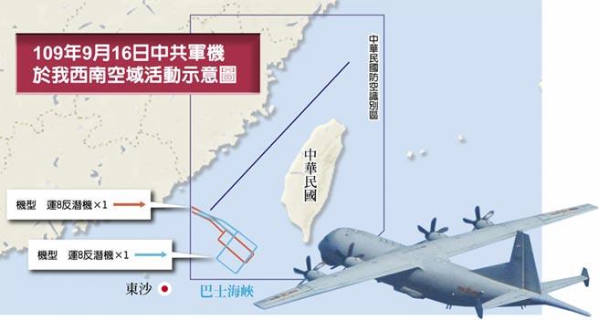 109年9月16日中共軍機於我西南空域活動示意圖