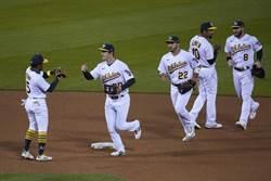 MLB》大聯盟今年不加賽 運動家晉級季後賽