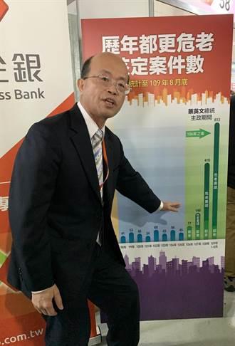 黃博怡:都更案呈現猛爆性上漲 今年被核可案上看千案