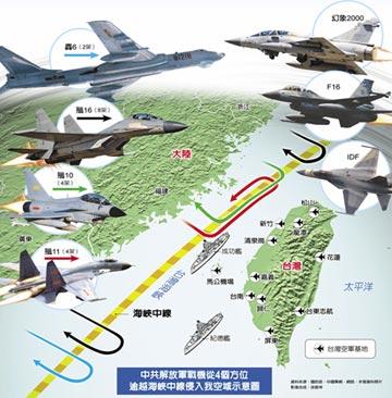 美台關係升級 共軍實戰演練 國軍機艦掛彈應變 台海九月危機 戰雲密布