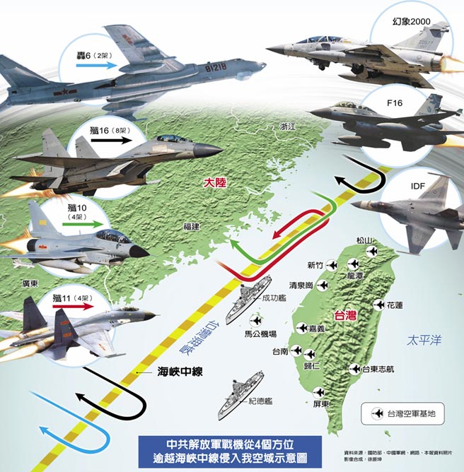 中共解放軍戰機從4個方位逾越海峽中線侵入我空域示意圖