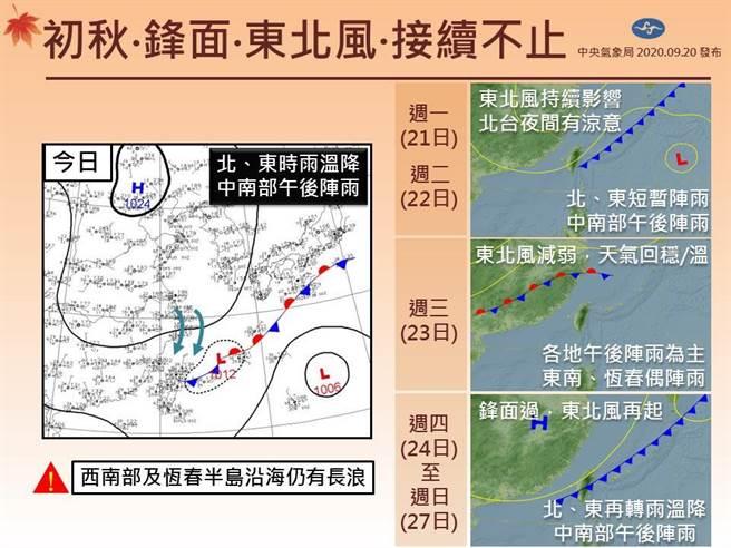受東北風增強影響,明(21日)迎風面仍有局部陣雨出現,溫度也略降,低溫來到25度左右,未來3天「秋意」漸濃,是早晚涼爽的天氣。(摘自報天氣)