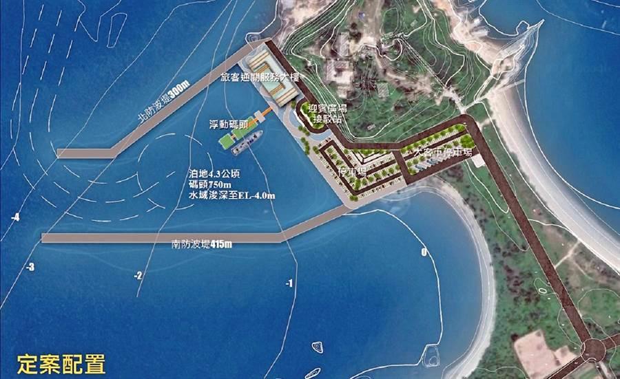 金門東半島碼頭航線配置圖之二。(金門縣府提供)