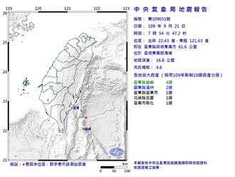 921地震21週年!近8點東南部海域發生規模4.6地震
