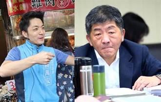 2022台北市長最新民調 蔣萬安、陳時中支持度出現驚人逆轉