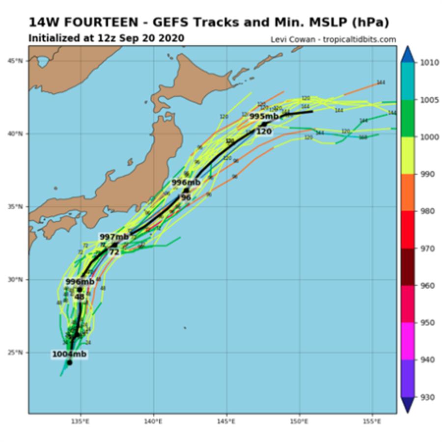美國系集模式(GEFS)模擬指出,路徑很接近日本陸地。(翻攝自tropical tidbits)