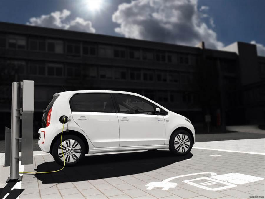 VW現行最小電動車e-UP!
