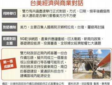 台美財部擬簽MOU 攻新南向基建