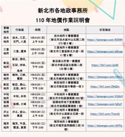 110年度公告現值作業趨勢 9地政事務所辦說明會