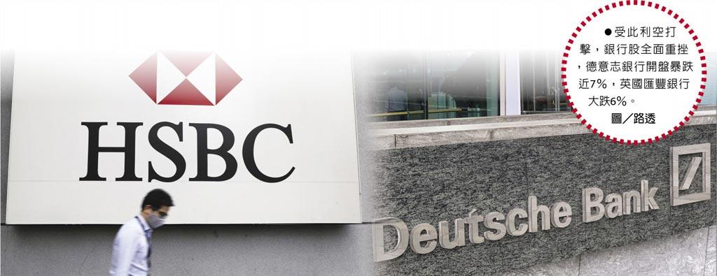 受此利空打擊,銀行股全面重挫,德意志銀行開盤暴跌近7%,英國匯豐銀行大跌6%。圖/路透