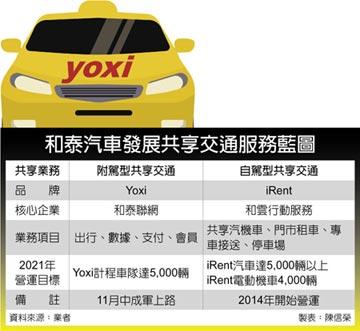 和泰車共享計程車隊 11月上路