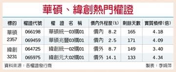華碩、緯創 受惠宅經濟需求