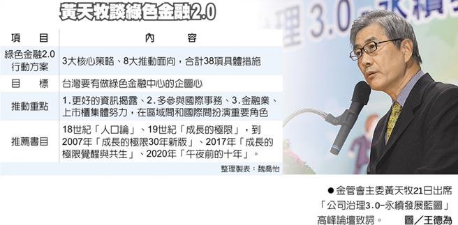 黃天牧談綠色金融2.0  ●金管會主委黃天牧21日出席「公司治理3.0-永續發展藍圖」高峰論壇致詞。圖/王德為